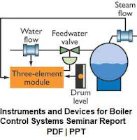 Boiler Instrumentation and Controls Seminar Report