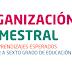 ORGANIZACION TRIMESTRAL DE LOS APRENDIZAJES ESPERADOS 3° a 6°