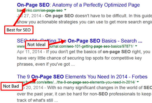 15 Best Tips SEO Friendly Article Blog Writing