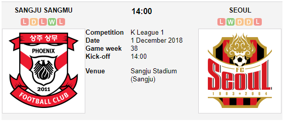 Preview: Sangju Sangmu vs FC Seoul K League 1 Relegation Round