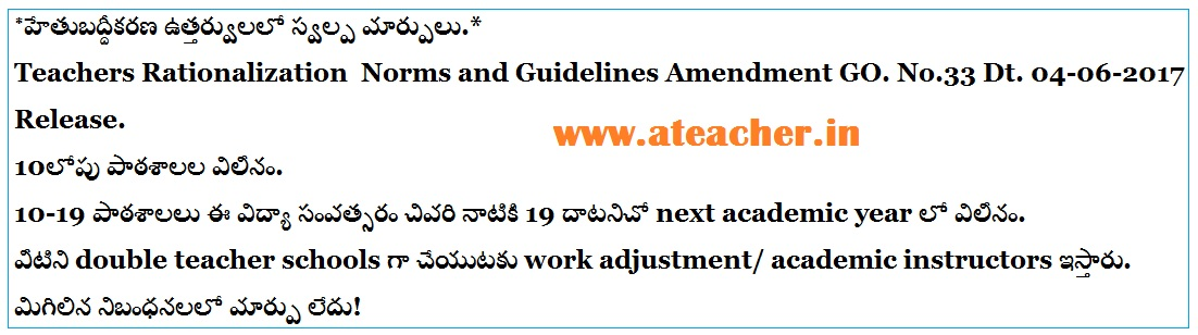 Go No. 33 Dt. 4-6-17 Download Amendment/Modified/Revised Norms for Rationalization of Schools,Posts and Staff AP Schools Rationalization Norms 2017