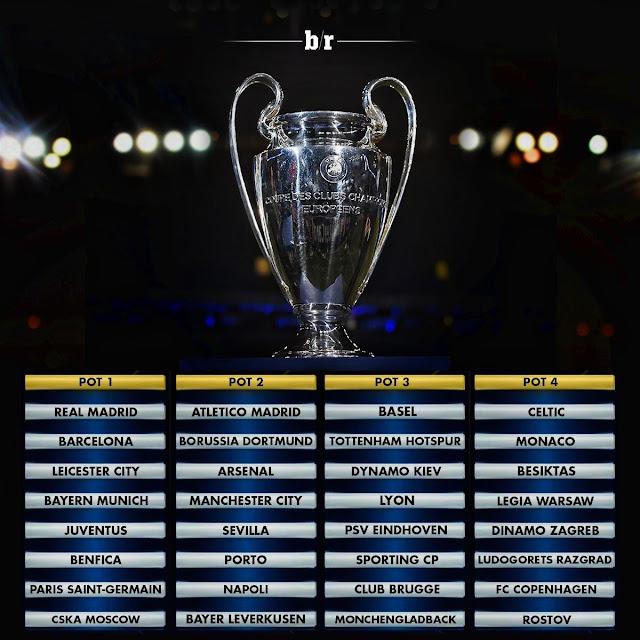 Sorteggi Champions league 2016 Juventus Napoli