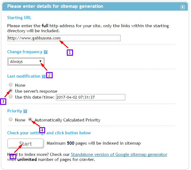google webmaster,seo tools, website sitemap