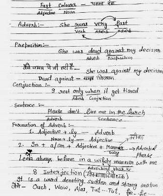Handwritten English Grammar Notes PDF Download