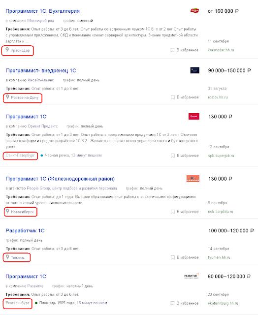 Зарплаты программиста 1С
