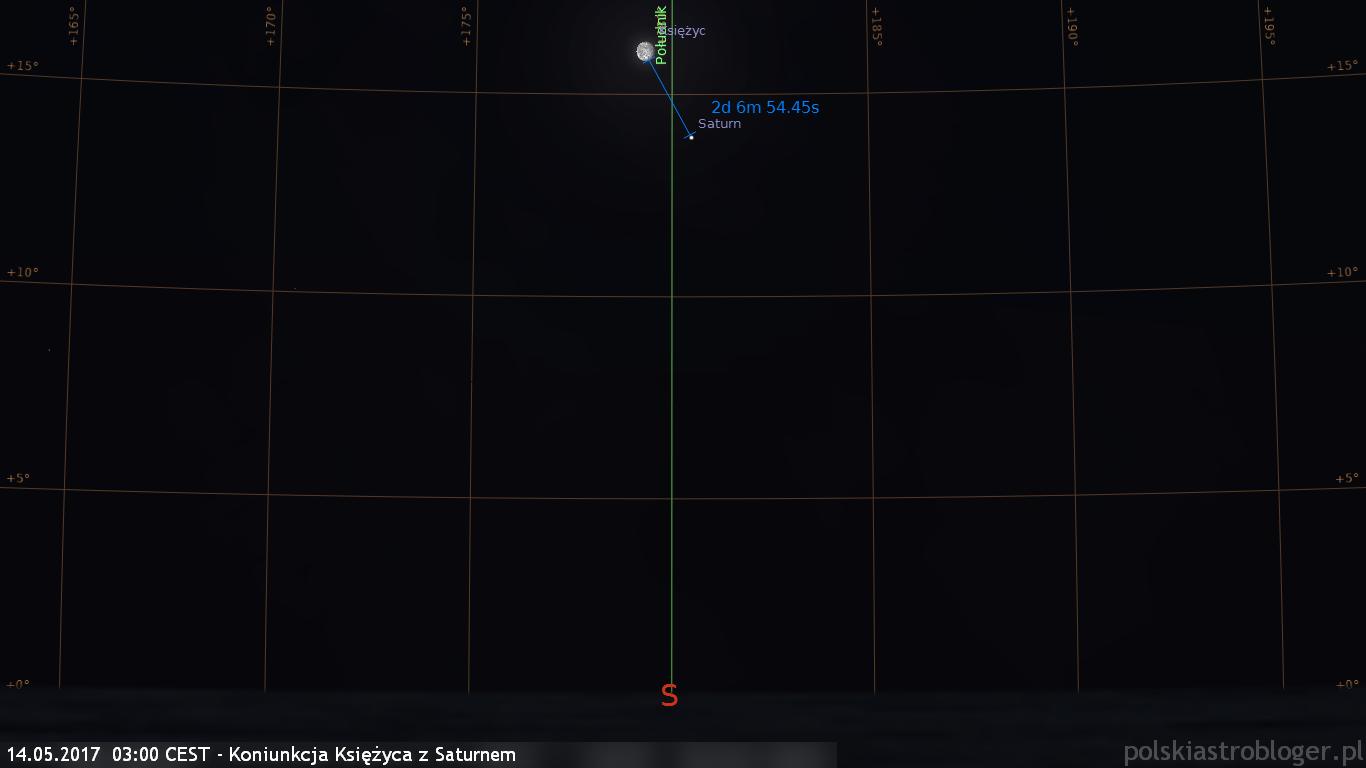 14.05.2017  03:00 CEST - Koniunkcja Księżyca z Saturnem