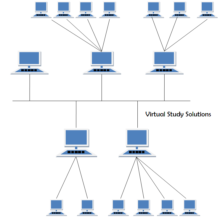 What Is Network Topology And Its Types