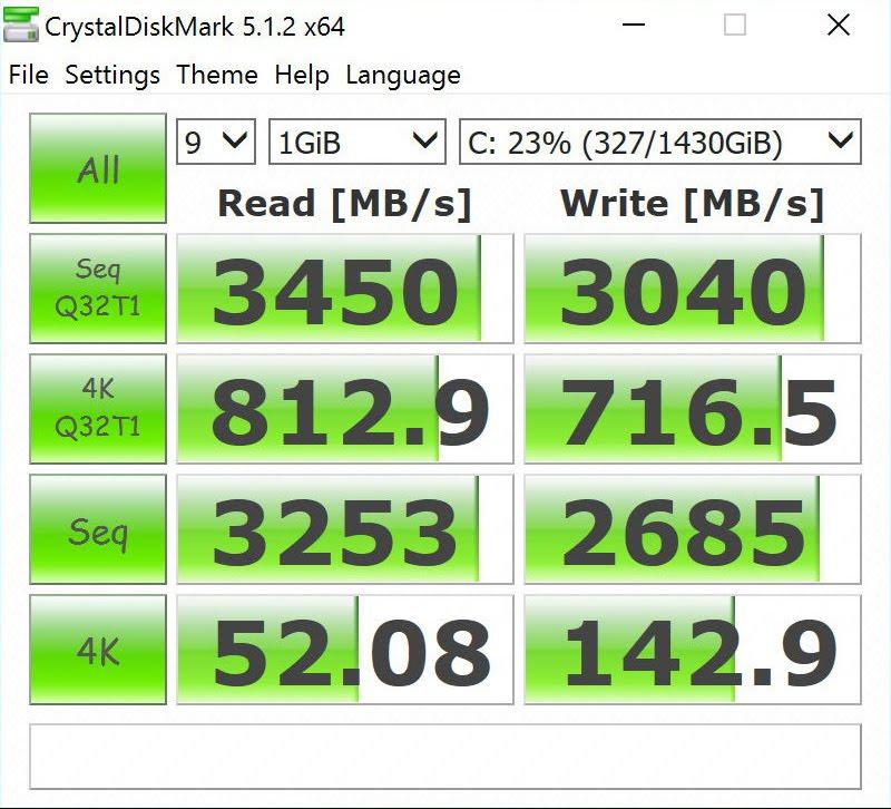 Benchmark ASUS ROG GX800 extreme mode High-End Gaming Notebook untuk para 'Sultan'