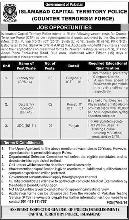 ICTP Jobs In Islamabad Capital Territory Police July 2017