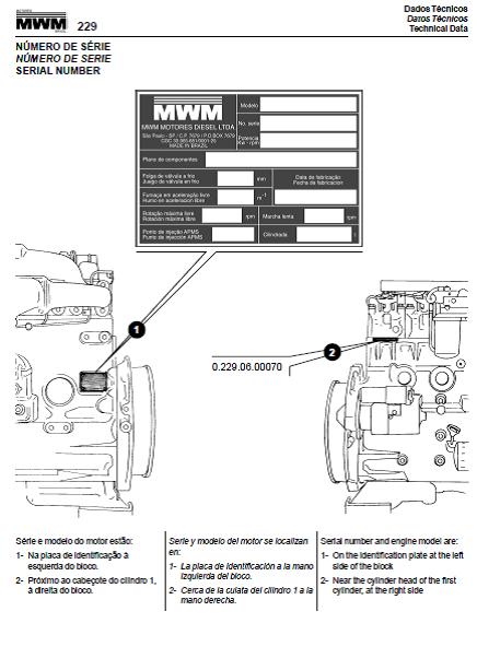 Motores Diesel: Manual de Taller Motor MWM Serie 229