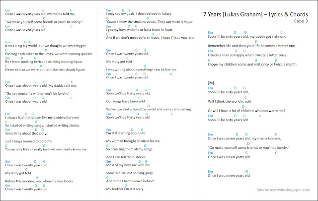 7 Years Lyrics and Guitar Chords Lukas Graham