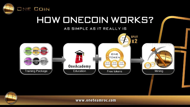 Is OneCoin A Scam? – Technical Analysis