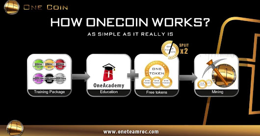 Is OneCoin A Scam? - Technical Analysis