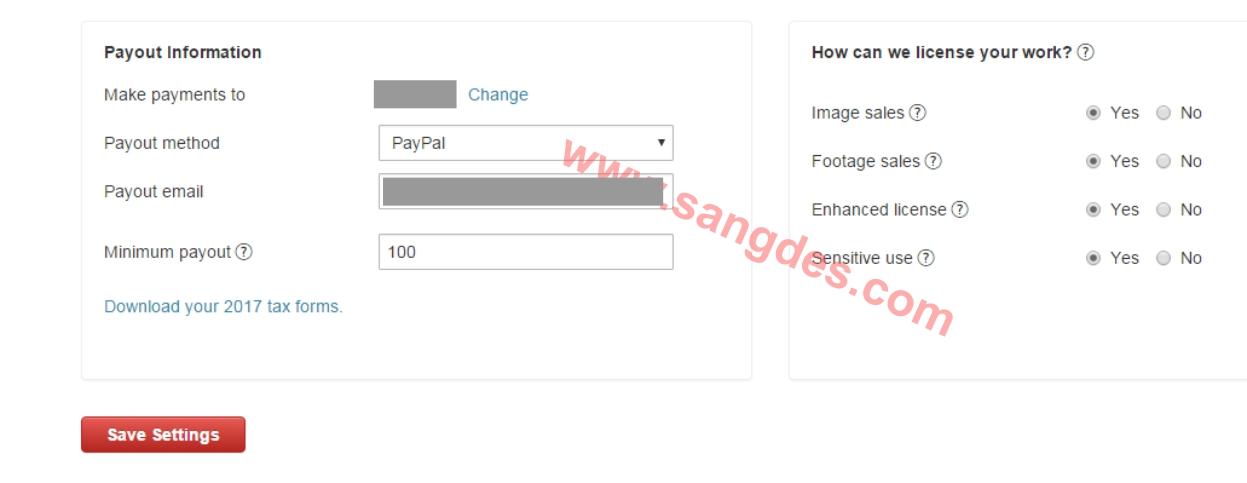 10 Hal Wajib Kamu Ketahui Tentang Pembayaran Di Shutterstock Sangdesstock