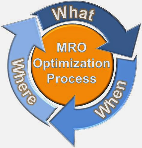 MRO data standardization