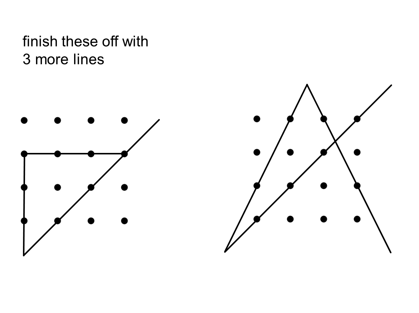 MEDIAN Don Steward Mathematics Teaching: Dot Connecting