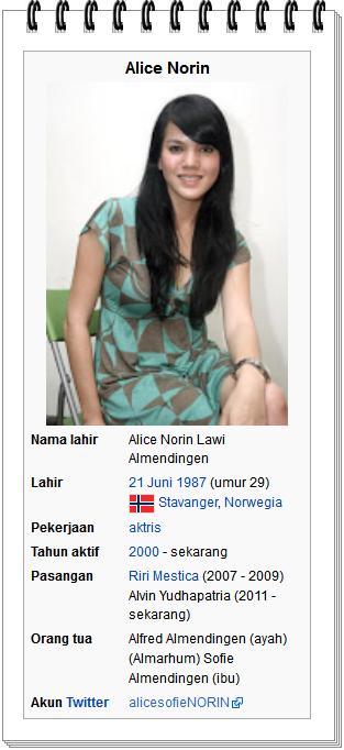 foto Alice Norin peran sebagai rere