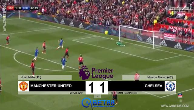 Cuplikan Gol Manchester United VS Chelsea