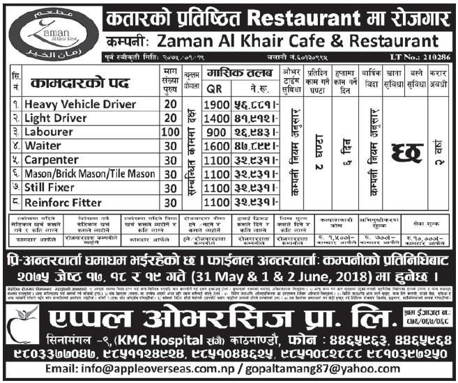 Jobs in Qatar for Nepali, Salary Rs 56,881
