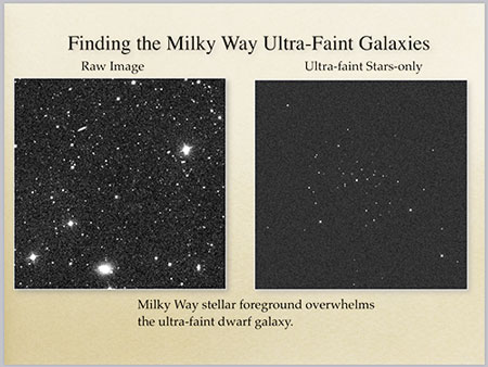 Finding ultra-faint dwarf galaxies requires removing foreground stars (Source: Marla Geha, Yale U presentation)