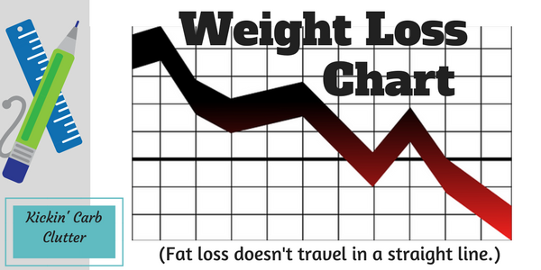 Graph Showing Up and Down Weight Loss