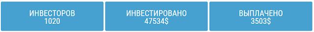 mfo.capital обзор