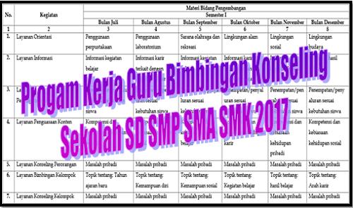 Progam Kerja Guru Bimbingan Konseling Sekolah SD SMP SMA SMK 2017