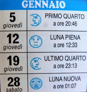 Lunario Gennaio 2017