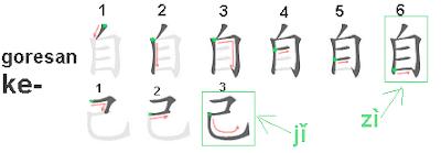 kata ganti mandiri dalam bahasa mandarin, reflexive pronoun zìjǐ, belajar bahasa mandarin pemula online