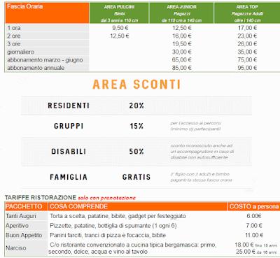 Tariffe ParcoAvventura Bergamo 2018