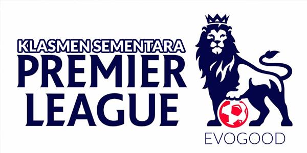 LIVE UPDATE Klasemen Sementara Liga Primer Inggris - EPL 2016/17