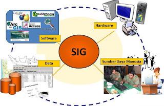Sistem Informasi Geografis: Pengertian, Manfaat, dan Jenis Data SIG