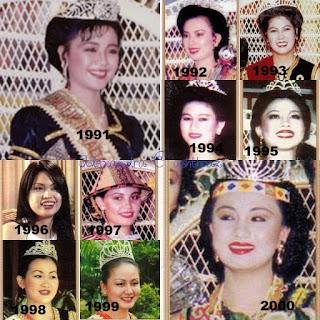 Pemenang Unduk Ngadau 1991 - 2000
