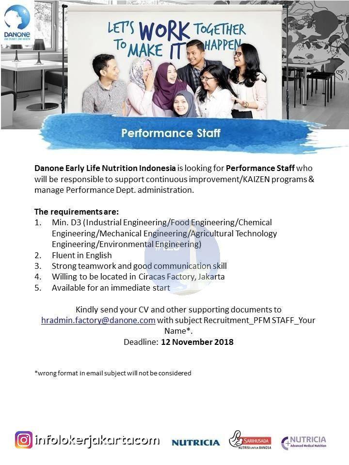 Lowongan Kerja PT. Danone Early Life Nutrition Indonesia Jakarta 2018