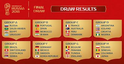 Keputusan Undian Kumpulan Piala Dunia Russia 2018