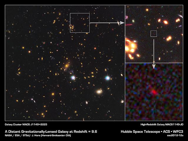 Kırmızıya Kaymış Galaksi