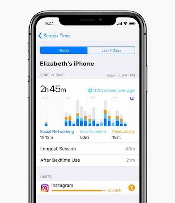 Владельцы iPhone и iPad на iOS 12 могут легко проверить свою смартфонную зависимость!