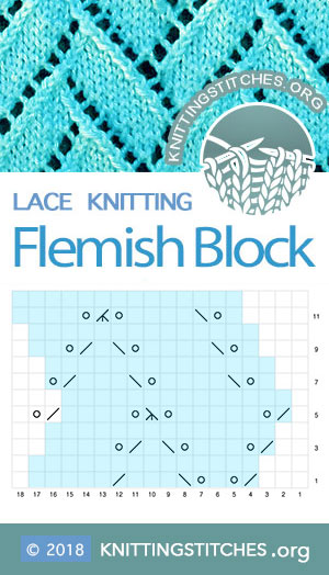 Flemish Block Lace Stitch Pattern Chart. Free. Skill level: Advanced beginner/intermediate