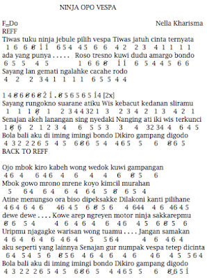 Not Angka Pianika Lagu Ninja Opo Vespa - Nella Kharisma