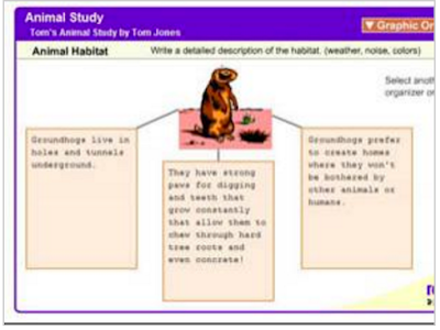 7 Great Educational Web Tools That Encourage Inquiry-based Research