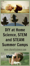 DIY Science, STEM and STEAM Summer Camps