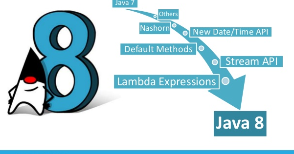 Java 8 Map Function Examples | Java67