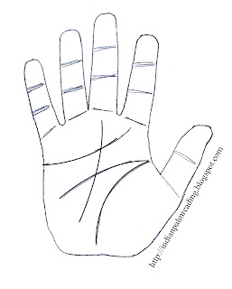 m sign for money palmistry
