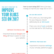 The Best Strategy To Improve Your Blogs SEO on 2017 : Infographic