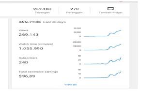 Meningkatkan Viewer Youtube Dalam Hitungan Hari TERDAHSYAT !
