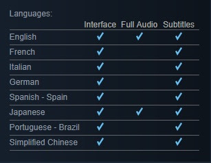 Supported languages table