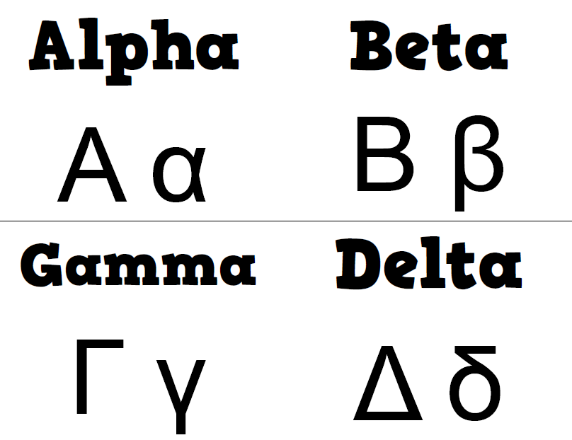 Greek Symbols In Math Sexy Primes No I Didnt Come Up With The Name