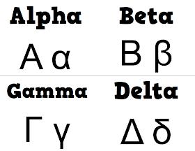 Math = Love: Free Greek Alphabet Banner Poster