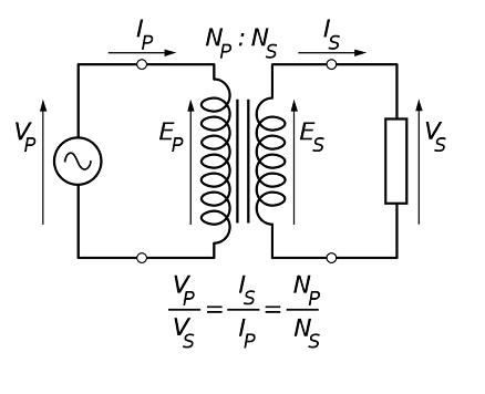 power systems loss: TRANSFORMER PART 2
