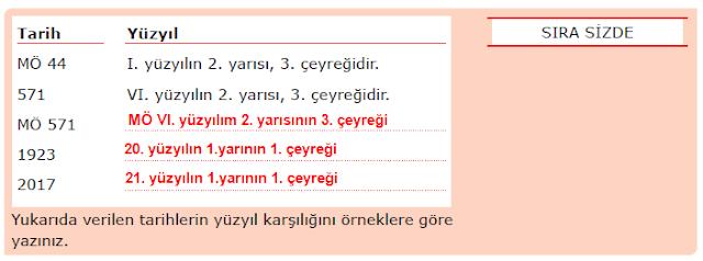 9.Sınıf MEB Yayınları Tarih Ders Kitabı 25.Sayfa Cevapları Zamanın Taksimi (Yeni Müfredat)